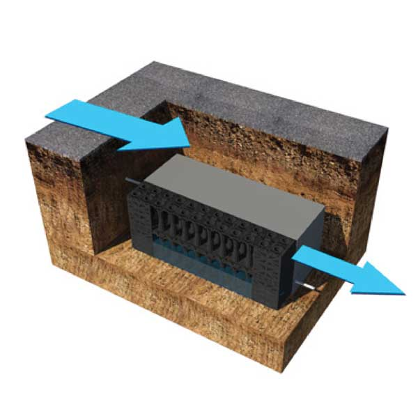 skrzynki do retencji wody deszczowej