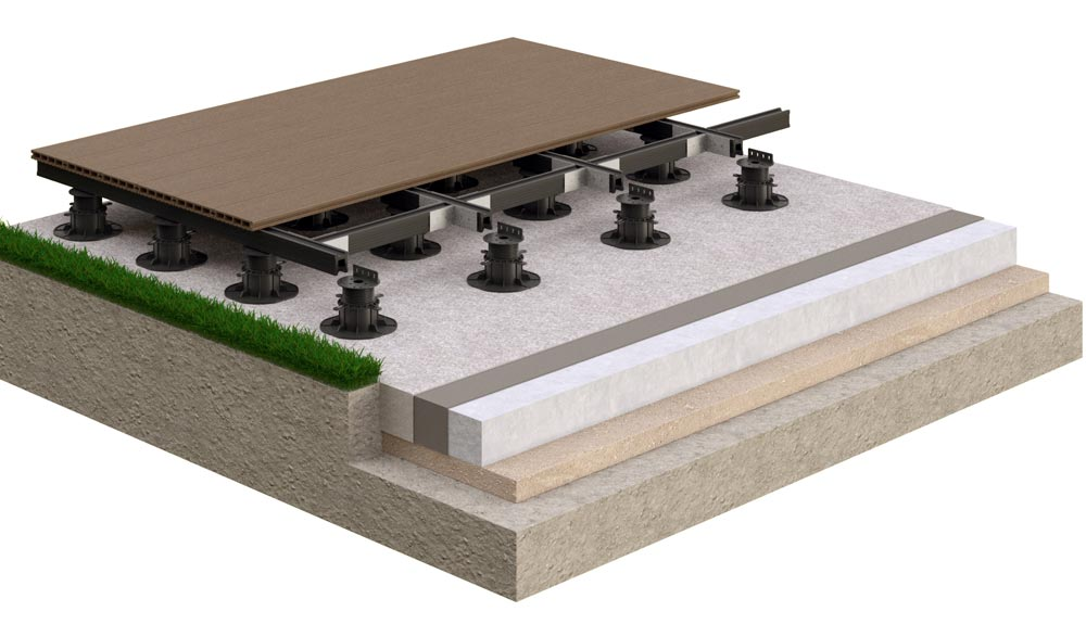 Pedestals for decking joists