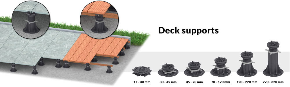 Deck supports for roof pedestal system
