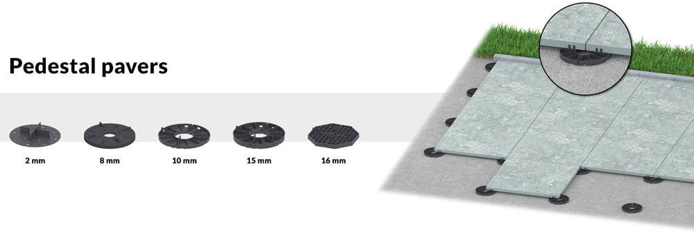 Pedestal pavers for roof pedestal system