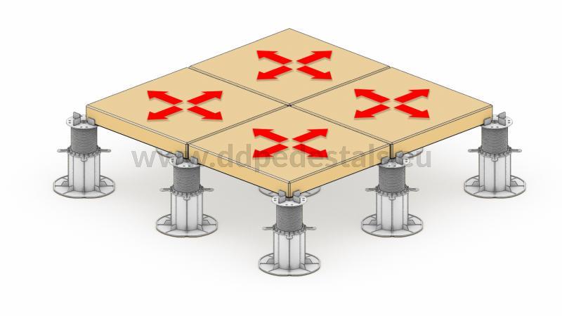 Doppelboden-Terrasse-beluftet-Vorteile-jeder Außenboden.