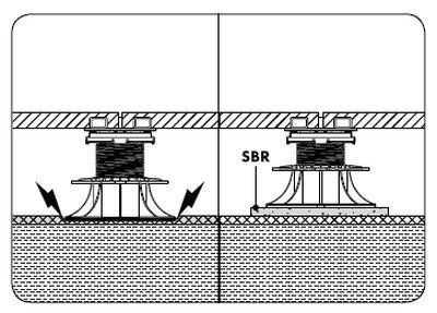 podkład zgranulatu gumowego SBR