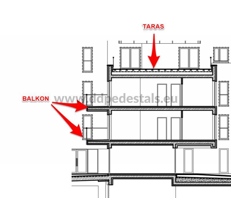 taras-balkon-różnica