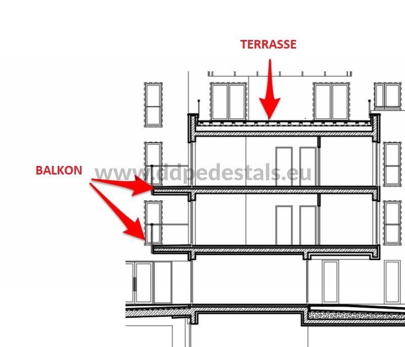 Terrasse-Balkon-Differenzen