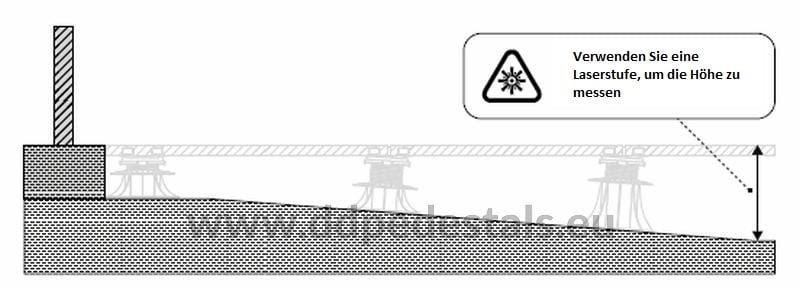 Terrassenhohe-auf Stelzlager-wie es zu messen