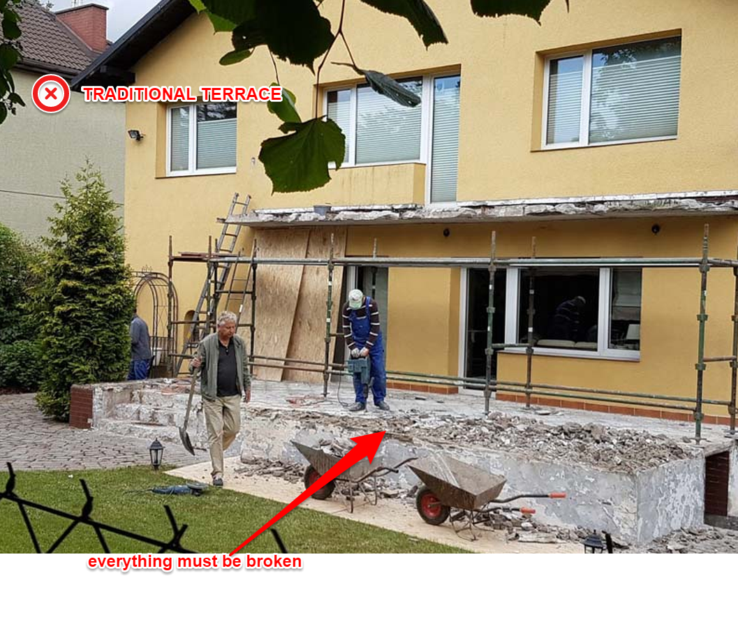 forging tiles on the terrace comprehensive terrace repair