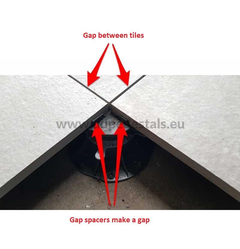 gap between tiles