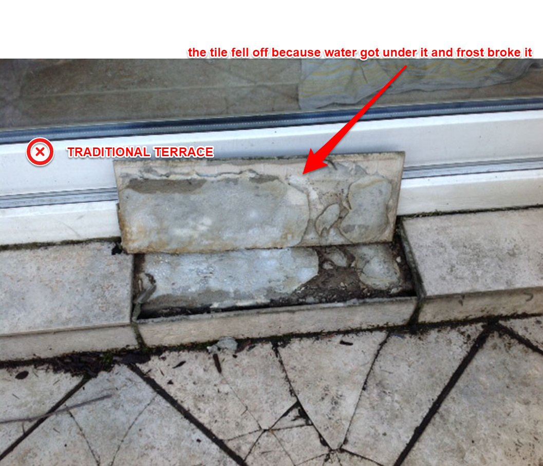the terrace tile has turned off frost so terrace repair is required
