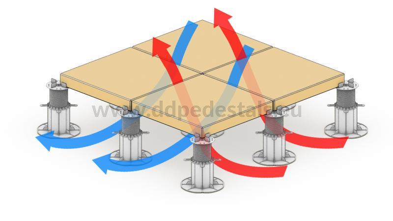 Doppelboden- Terrasse-beluftet-Vorteile-Luftung-Luftstrom,Einfrieren.