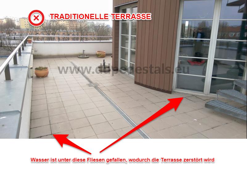 Renovierung - Terrasse - herunterfallende - Fliessen -Reparatur.