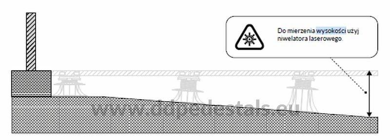 wysokość-tarasu-na wspornikach-jak zmierzyć