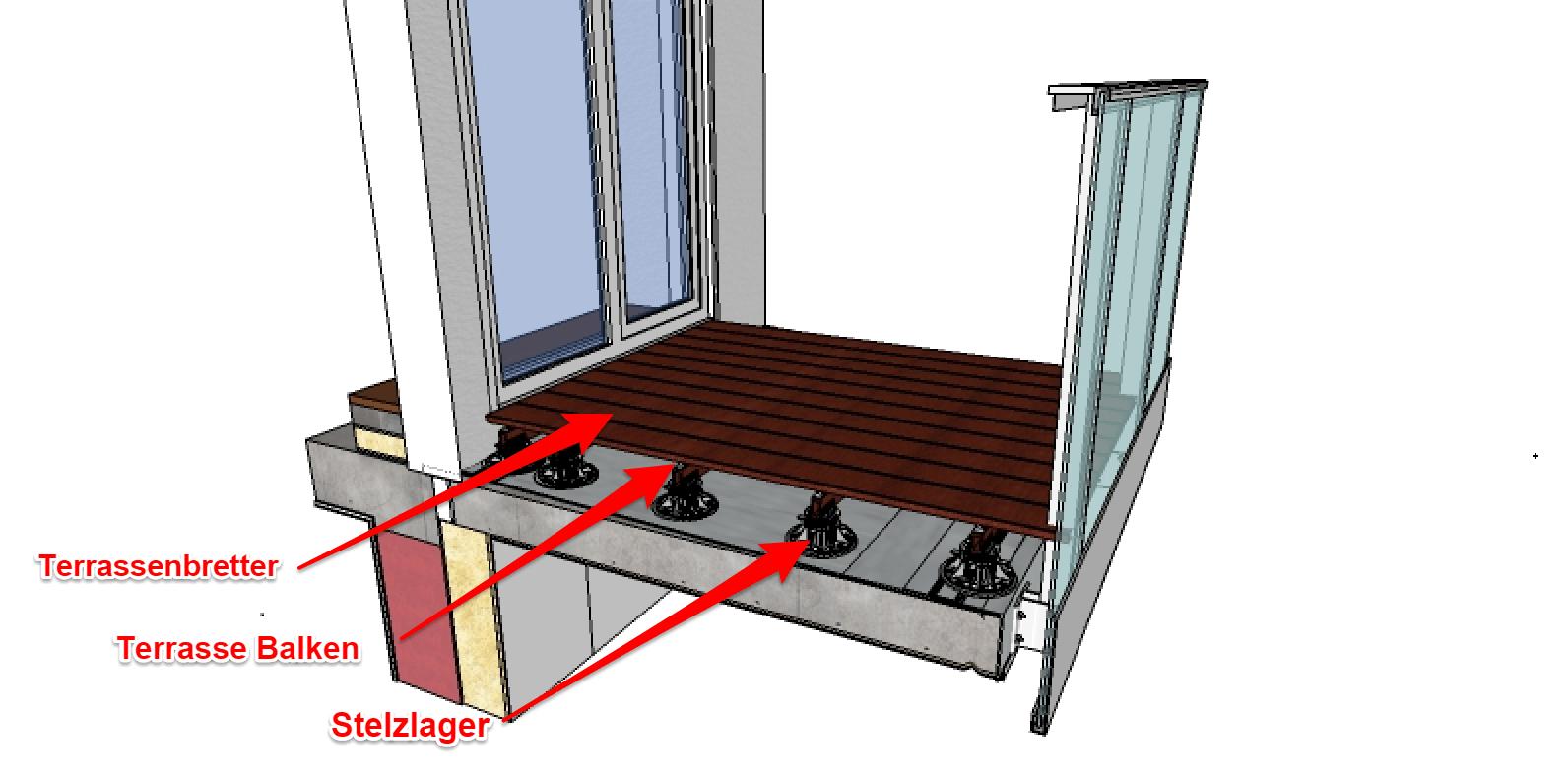 Ein Beispiel für eine erhöhte belüftete Terrasse mit verstellbaren Stelzlager auf ebenen Balken verlegt. Auf ebenen Balken befinden sich Bretter in der entsprechenden Höhe in Bezug auf den Boden im Raum. Die Terrasse steht auf dem Boden mit einem Hang zur Wasserableitung.