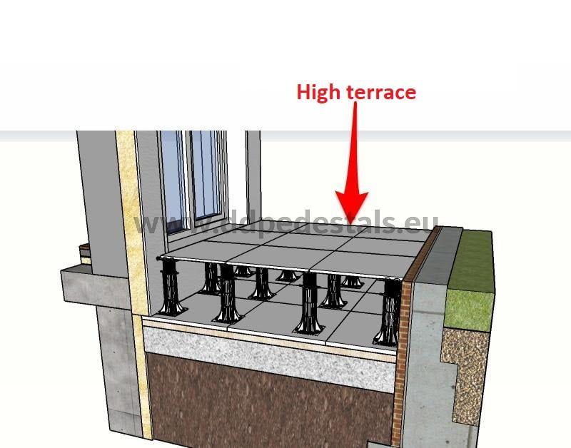 terrace - on adjustable pedestals - raised-ventilated-low