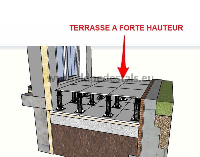 Terrasse ventilée de forte hauteur