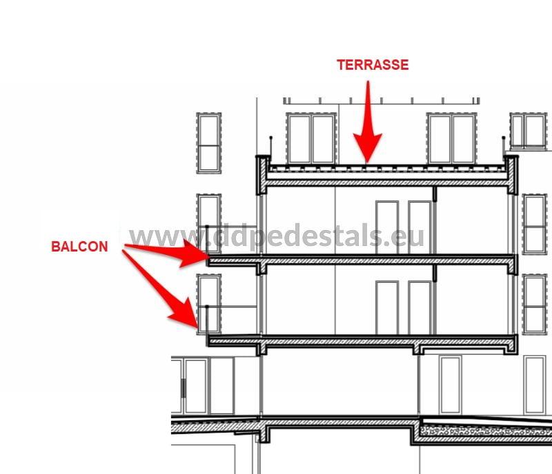 différence entre une terrasse et un balcon
