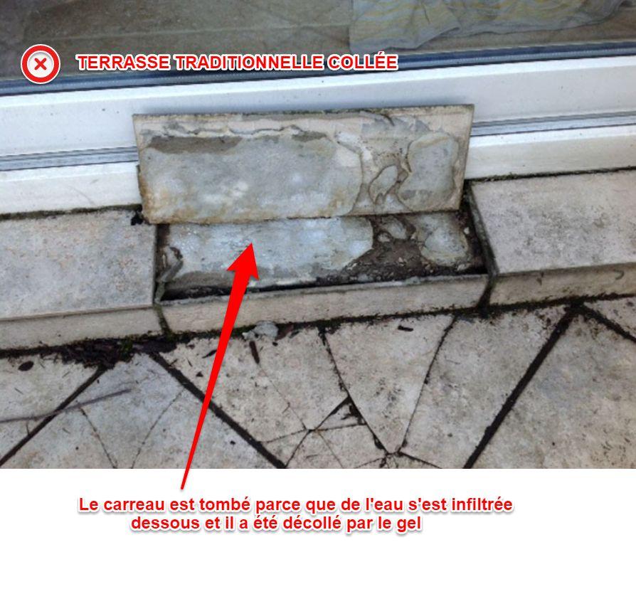 Le carreau a été décollé par le gel - la réparation de la terrasse est nécessaire