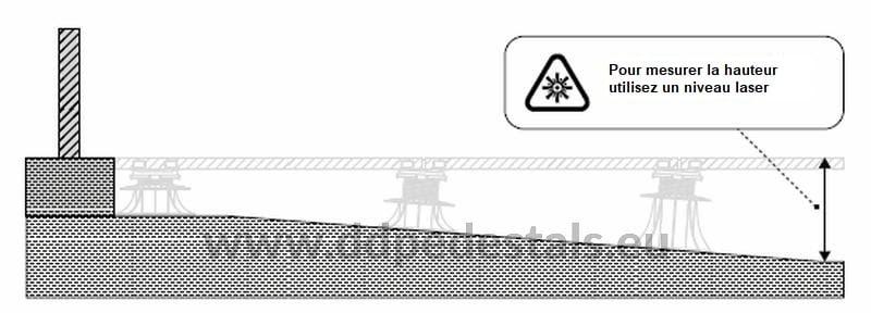 Comment mesurer la hauteur d'une terrasse ?