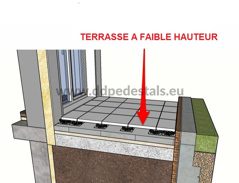 Terrasse ventilée de faible hauteur