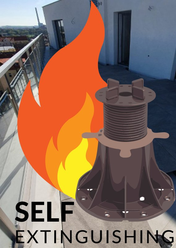 What does the NRO fire rating of adjustable pedestals mean?
