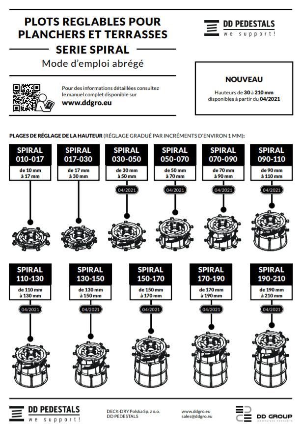 plots regble spiral - manual FR
