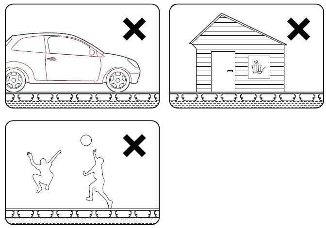 Einschränkungen für die Verwendung von Terrassen