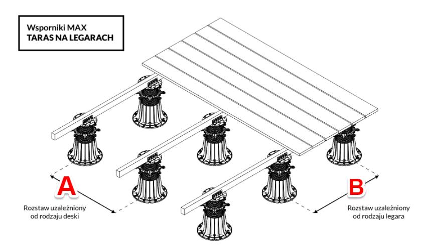 rozstaw wsporników regulowanych podtarasem zdesek co ile wspornik