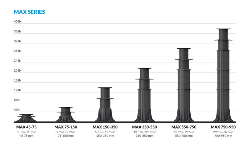 MAX series adjustable terrace pedestals