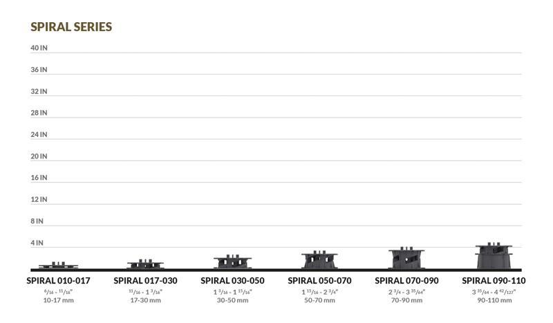 adjustable terrace pedestals of the SPIRAL series