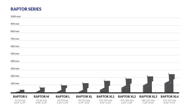zestawienie dostępnych wysokości wsporników serii RAPTOR